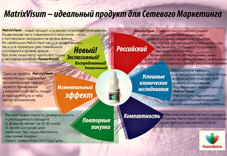 matrixvisum-i22